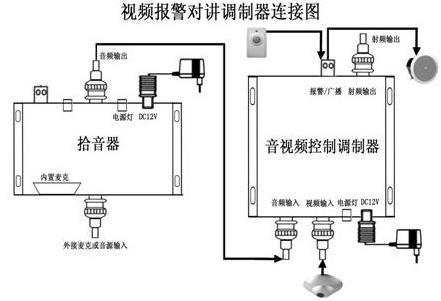 无源广播喇叭连接到调制器上的报警/广播控制端口,在完成报警信号