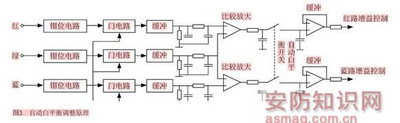 传感器电路差模抑制方法