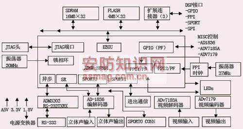 电路 电路图 电子 原理图 500_265