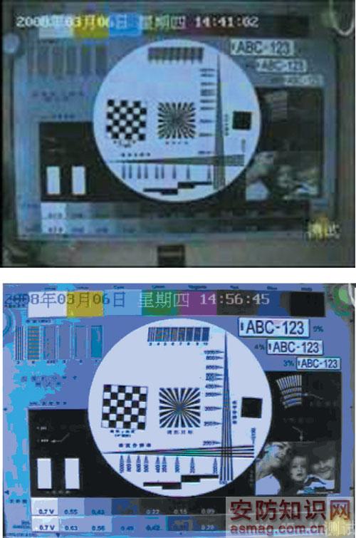 视频监控系统图像清晰化处理((3))-监控知识-弱电学院