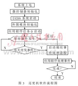 电路 电路图 电子 原理图 303_335