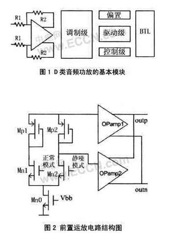 前置运算放大器的噪声特性