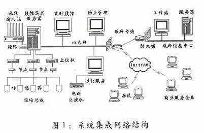 电路 电路图 电子 工程图 平面图 原理图 402_262