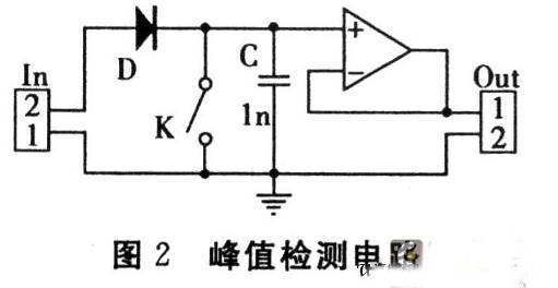3 系统工作流程 本系统是无线监测系统,下位机电路采用锂电池供电