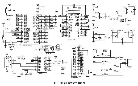摘要: 关键词:  CH340T是南京沁恒公司生产的USB总线转接芯片,可以实现USB转串口,用于为计算机扩展异步串行口,或者将普通的串口设备直接升级到USB总线。CH340T是全速USB设备接口,兼容USB V2.0,外围元器件只需要晶体和电容等器件;硬件全双工串口,内置收发缓冲区,支持通信波特率50 bps~2 Mbps;支持常用的Modem联络信号RTS、DTR、DCD、RI、DSR等。CH340T使得该读卡器省去了串口和电源供电端口,可以通过该USB接口和PC管理软件通信。 LCD采用的是不带字库