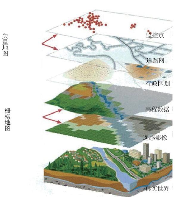 地理山体模型手工制作