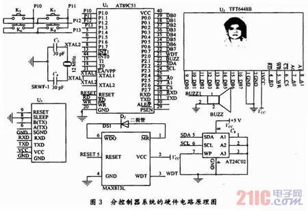 分控制器系统的硬件电路原理图