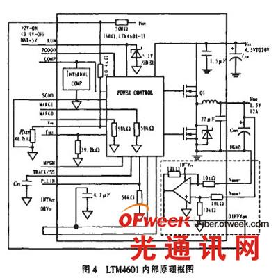 图4是电源模块ltm4601的内部原理框图,公式(1)是输出限压vout与电阻值