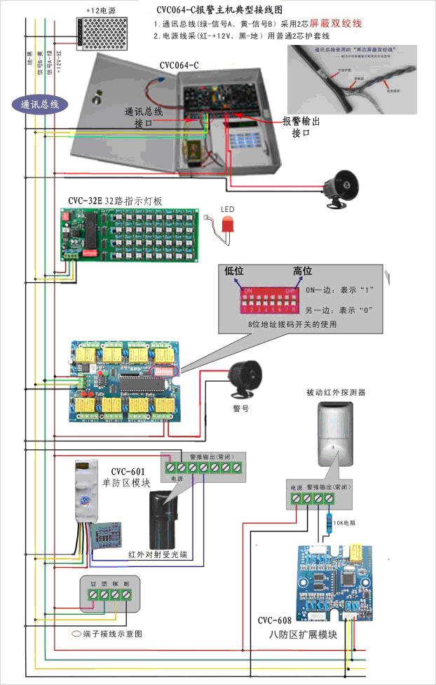 北京深万科技 弱电学院 防盗报警  七,报警系统设备列表       序号