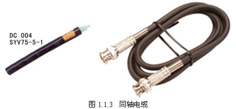 传输线选用同轴电缆,型号为syv-75-5