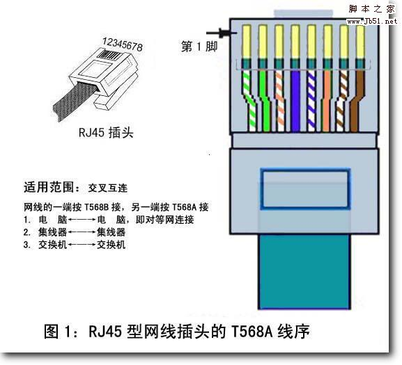 11245458401 t568a t568b wiring diagram t568b wiring diagram wiring diagram t568a diagram at gsmx.co