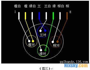 网线水晶头接法图(2)-弱电基础-弱电学院-北京深万